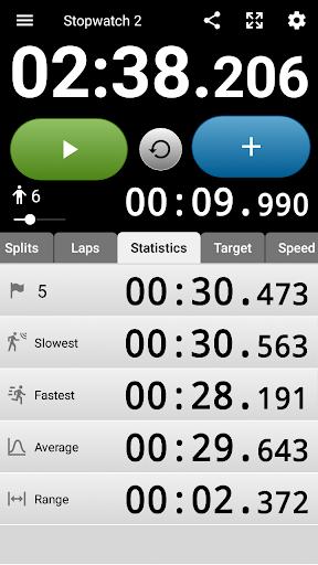 Talking Stopwatch - The advanced timer with speech screenshot 3