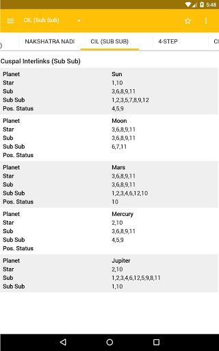 AstroSage Kundli : Astrology screenshot 14