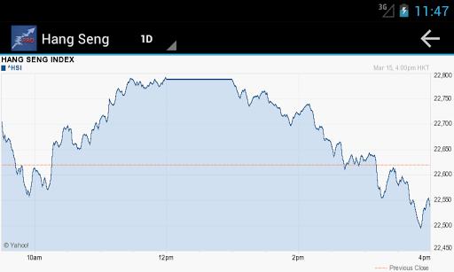 Global Stock Markets 4 تصوير الشاشة