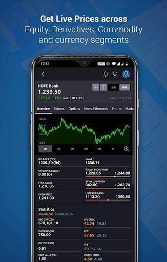 Moneycontrol - Share Market | News | Portfolio 4 تصوير الشاشة