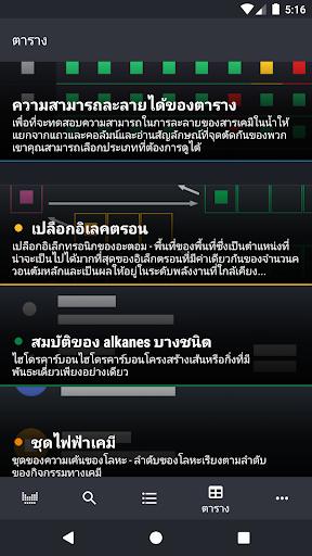 ตารางธาตุ 2021 screenshot 8
