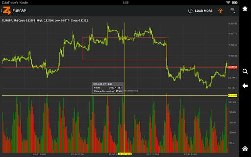ZuluTrade - Copy Trading Platform 20 تصوير الشاشة