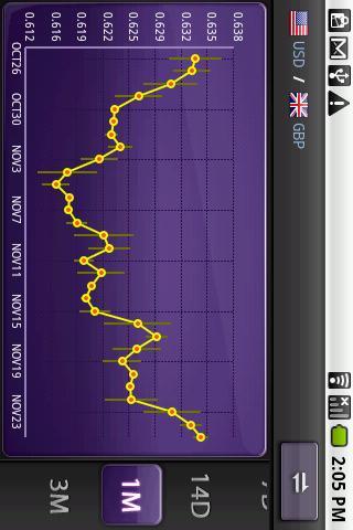 aCurrency (exchange rate) screenshot 7