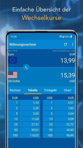 Currency Converter Finanzen100 screenshot 5