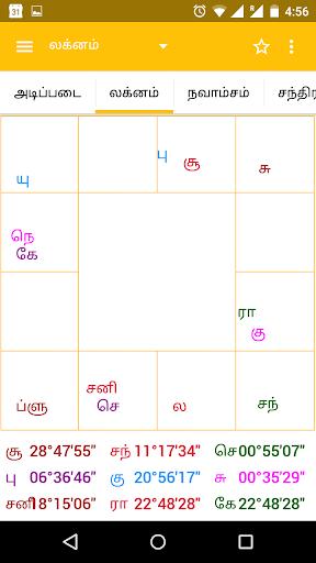 AstroSage Kundli : Astrology screenshot 7