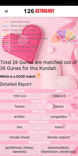 126 Astrology: Birth Chart Analysis, Kundli App screenshot 8