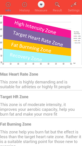 Heart Rate Monitor screenshot 6