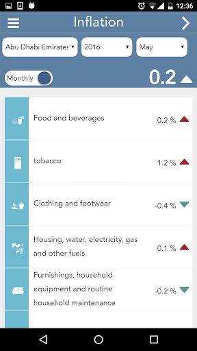 Sallatna screenshot 3