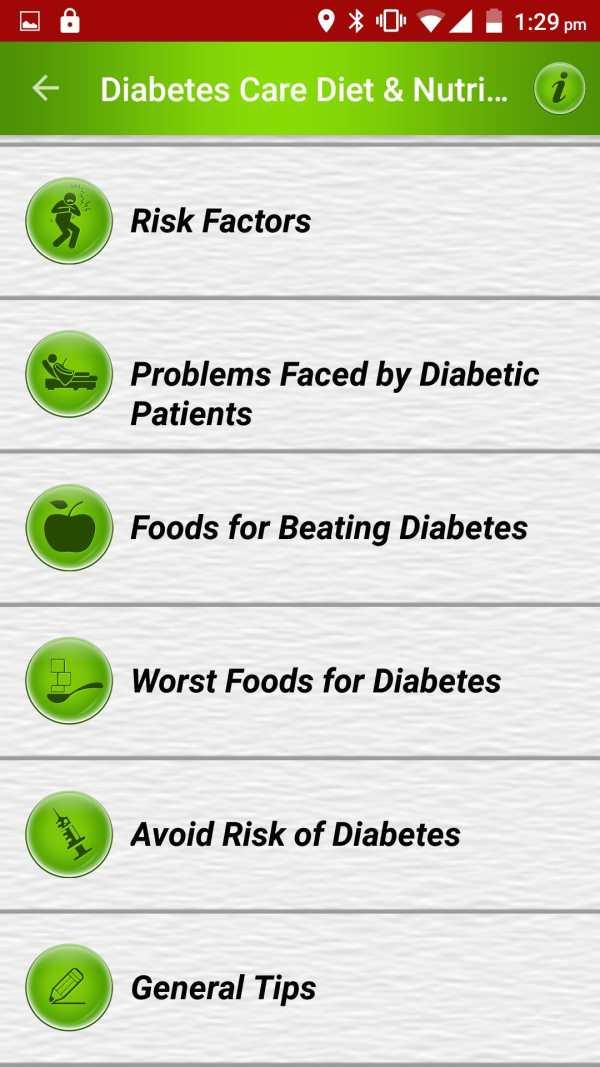 Diabetes Care Diet & Nutrition screenshot 2