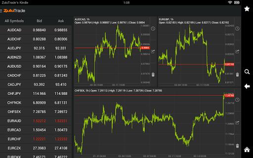 ZuluTrade - Copy Trading Platform 19 تصوير الشاشة