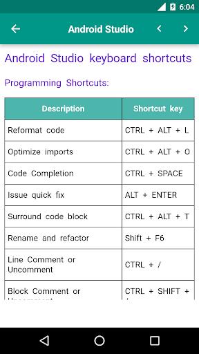 Computer Shortcut Keys 7 تصوير الشاشة
