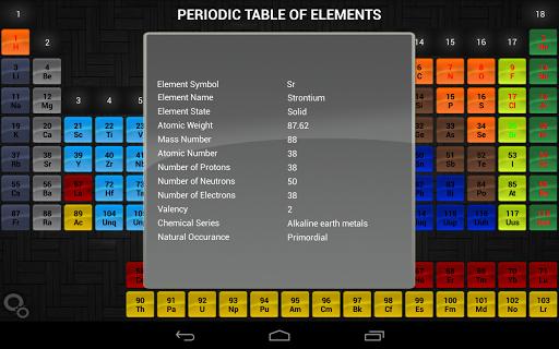 Talking Atom screenshot 2