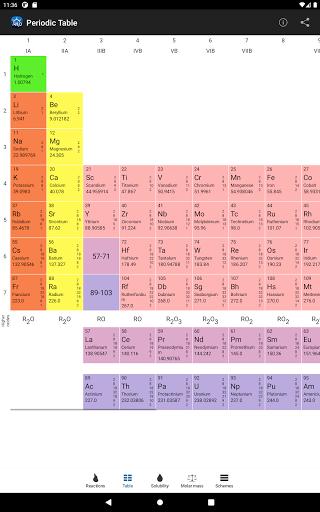 Chemistry screenshot 18