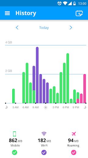 My Data Manager - Data Usage 6 تصوير الشاشة