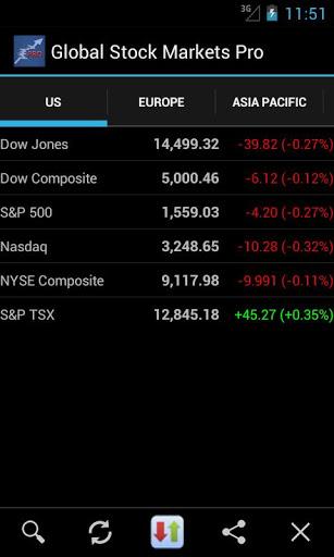 Global Stock Markets 1 تصوير الشاشة