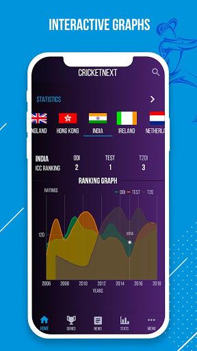 CricketNext – Live Score & News 5 تصوير الشاشة