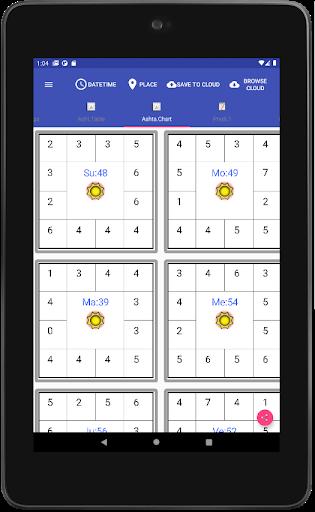 Astrology English (Supersoft Prophet) screenshot 12