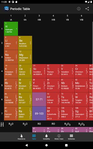 Chemistry screenshot 16