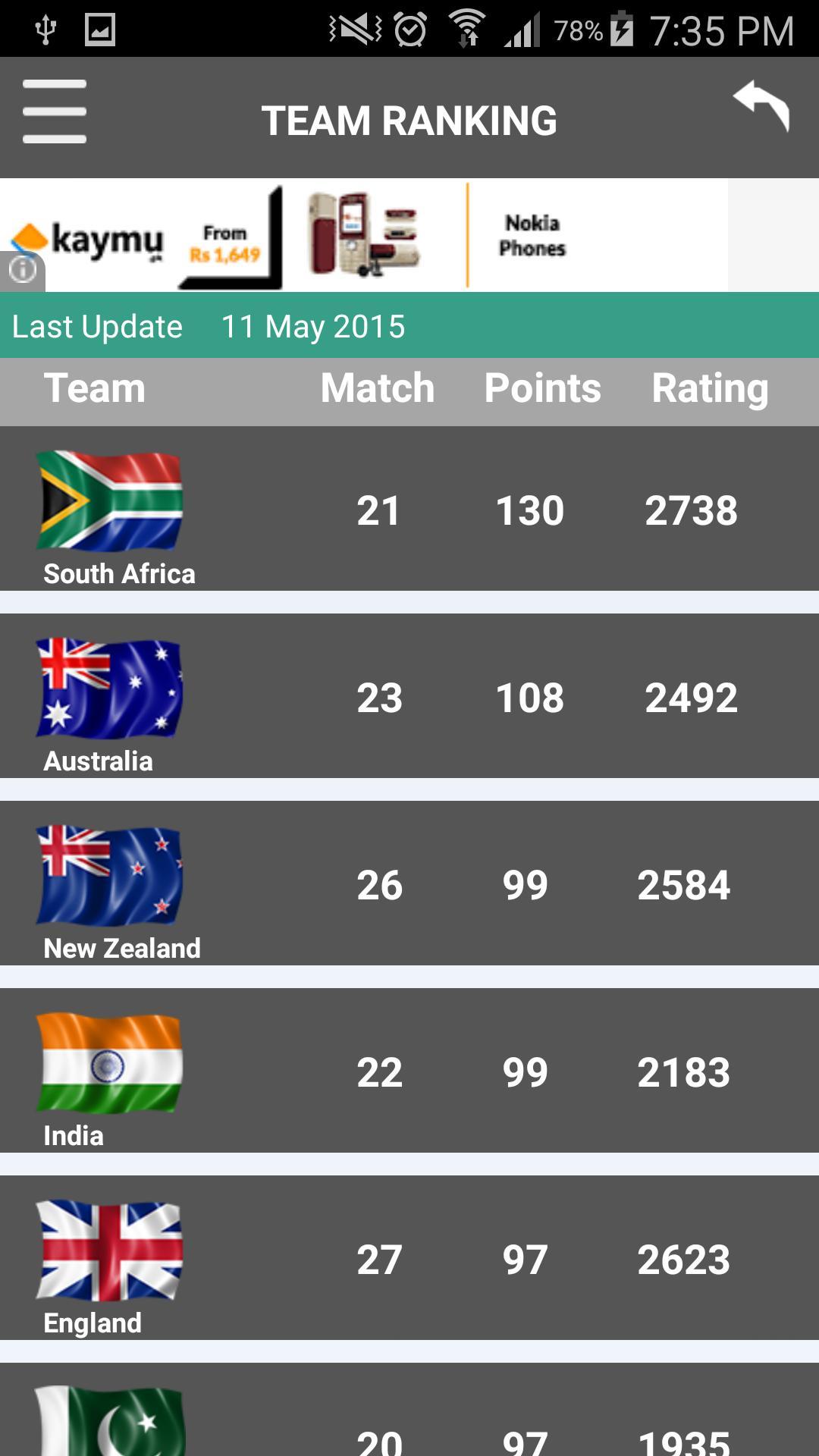 CricExtra - Live Cricket 2015 screenshot 4