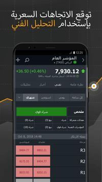أسهم، عملات، سلع، أدوات: أخبار Investing.com 2 تصوير الشاشة