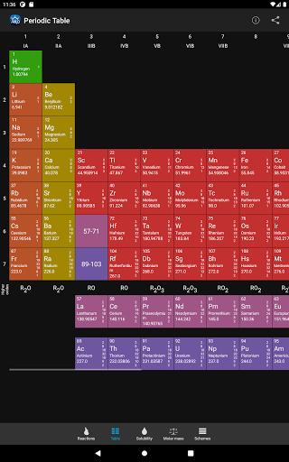 Chemistry screenshot 24