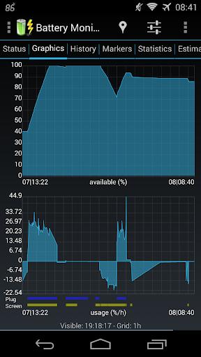 3C Battery Manager 4 تصوير الشاشة